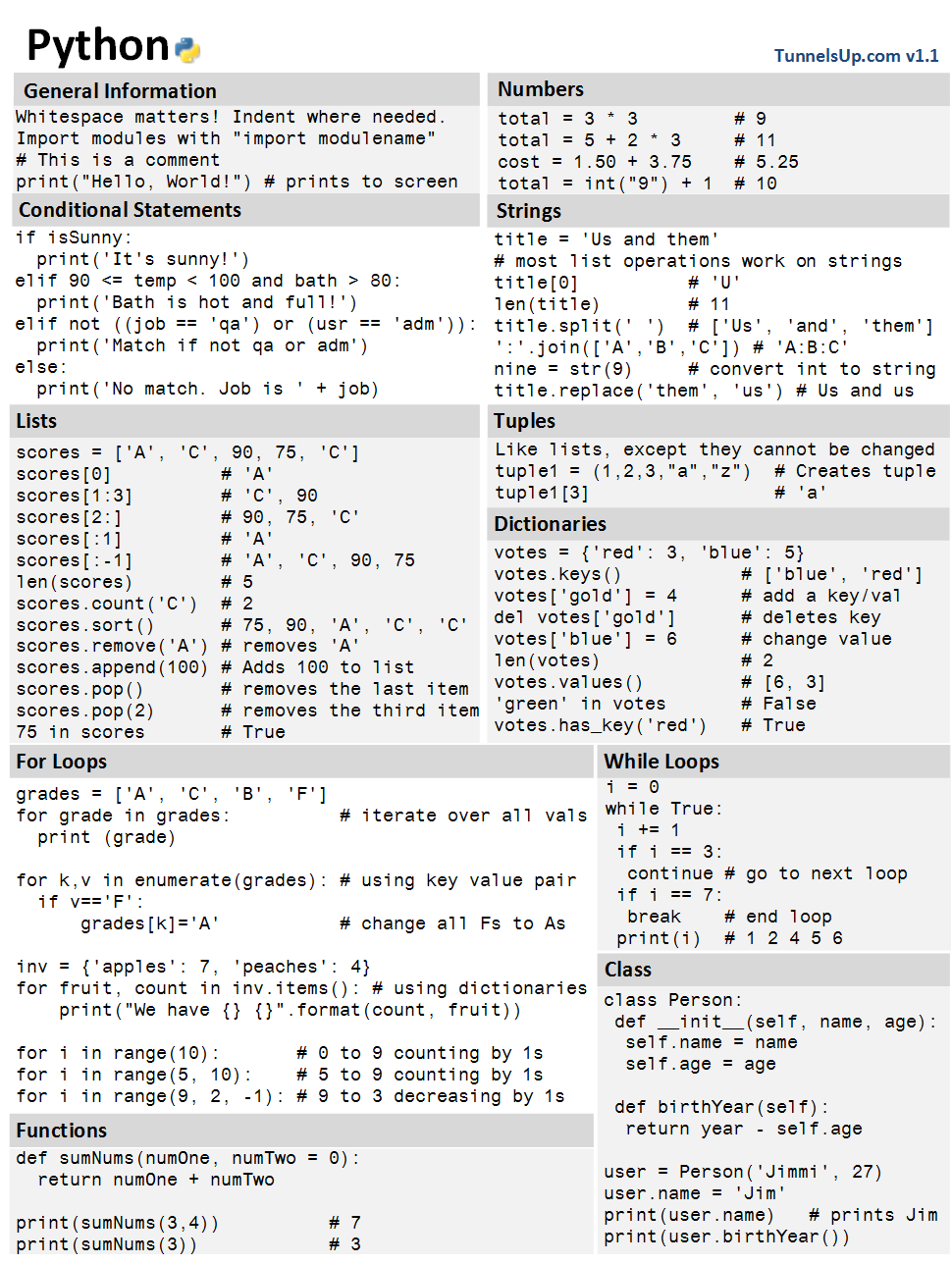 cheat sheets tunnelsup