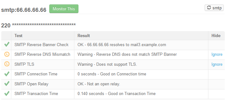 MX Record problem: Reverse DNS does not match SMTP Banner